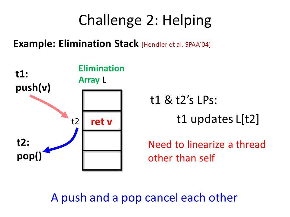 Challenge 2: Helping t1 & t2's LPs: t1 updates L[t2]